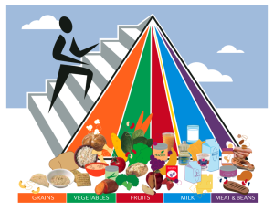 Ciclo de cursos para mejorar la salud personal