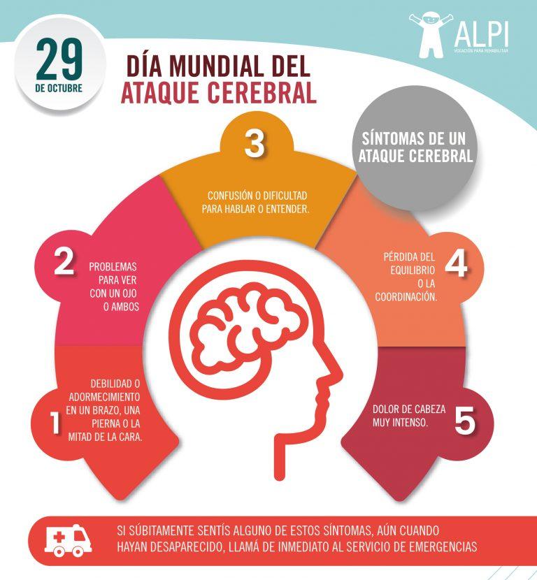 Día Mundial del ACV
