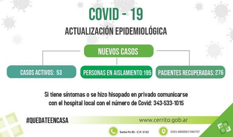 Reporte epidemiológico local 31/5/21